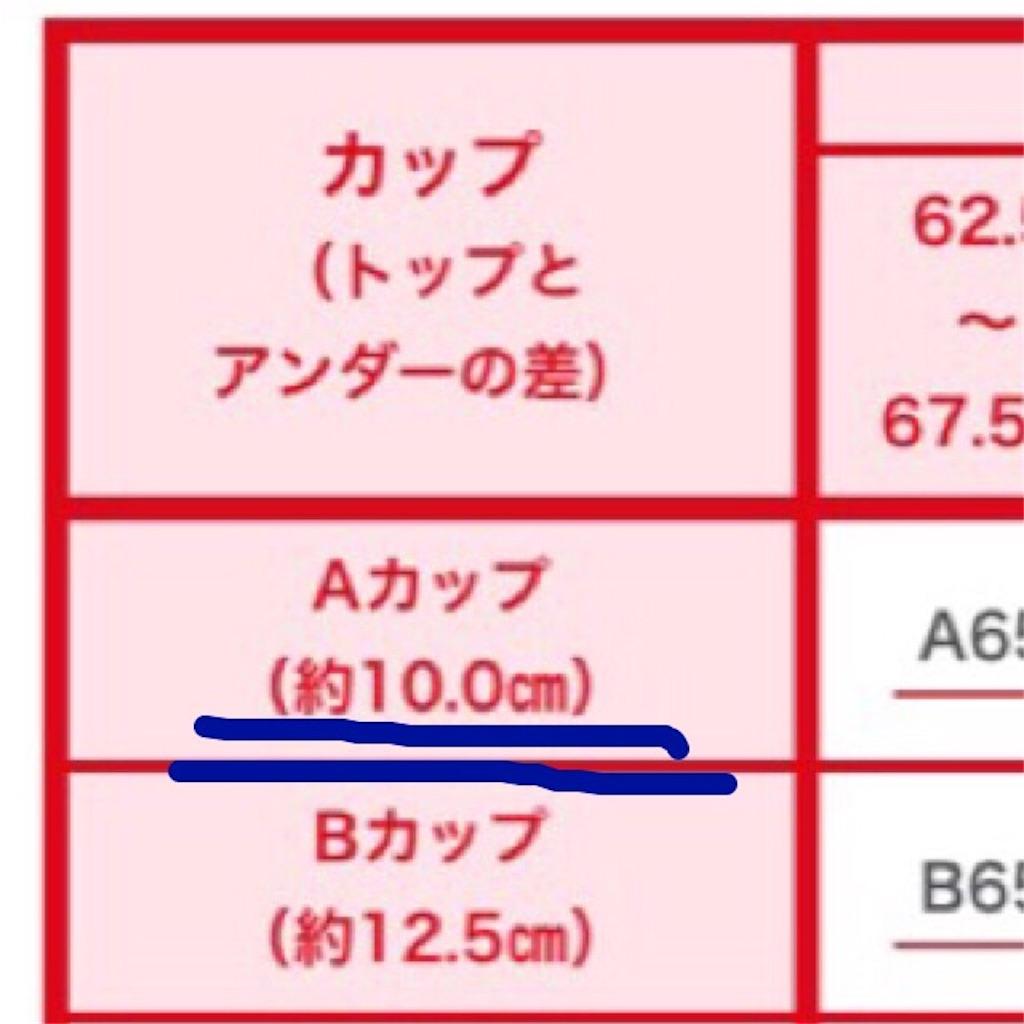 f:id:kakakamari:20170717010726j:image