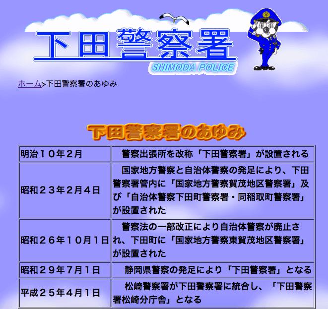 f:id:kakakauchi001:20170907223338p:plain