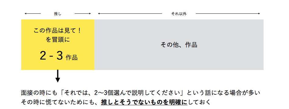 f:id:kakasagi:20180308004635p:plain