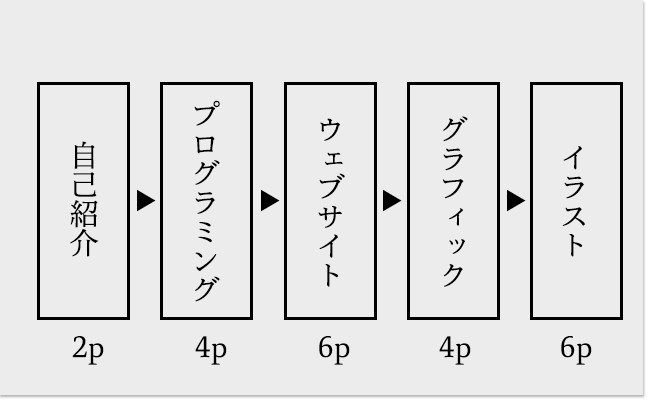 f:id:kakasagi:20180312190719p:plain