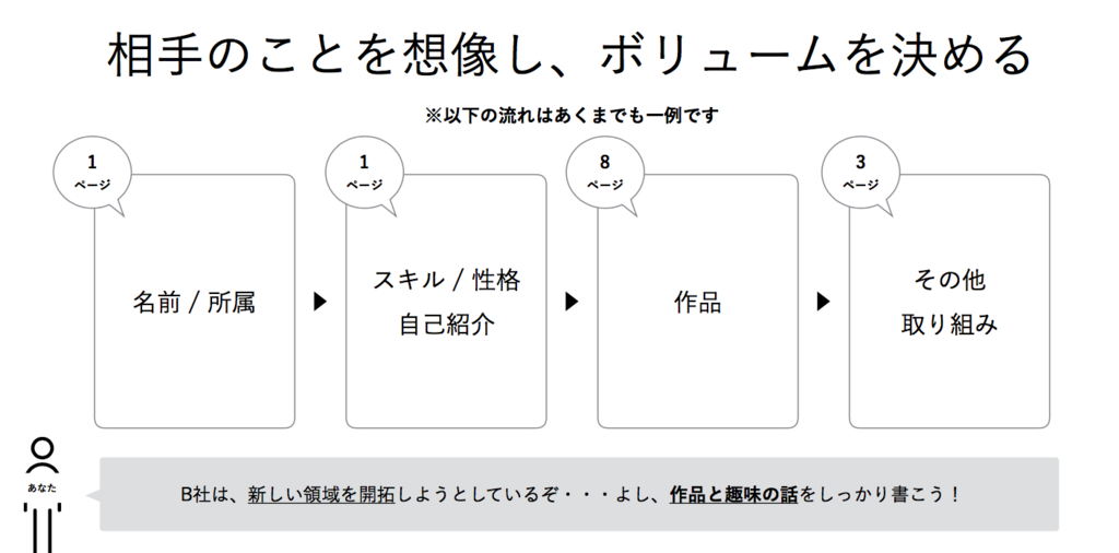 f:id:kakasagi:20180312205007p:plain