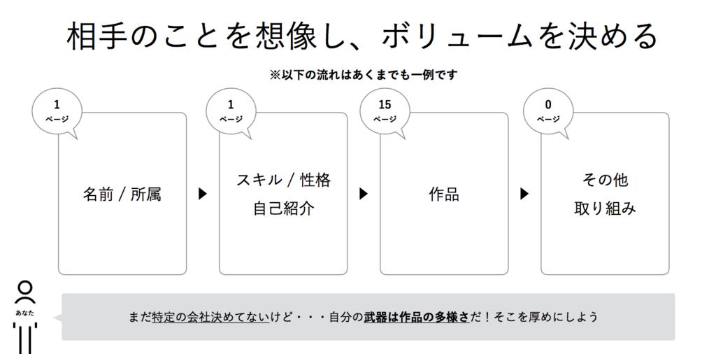 f:id:kakasagi:20180312205023p:plain