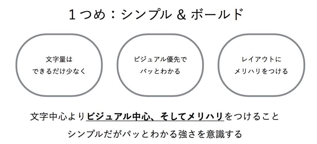 f:id:kakasagi:20180312205345p:plain