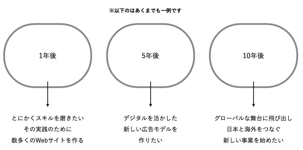 f:id:kakasagi:20180312211617p:plain