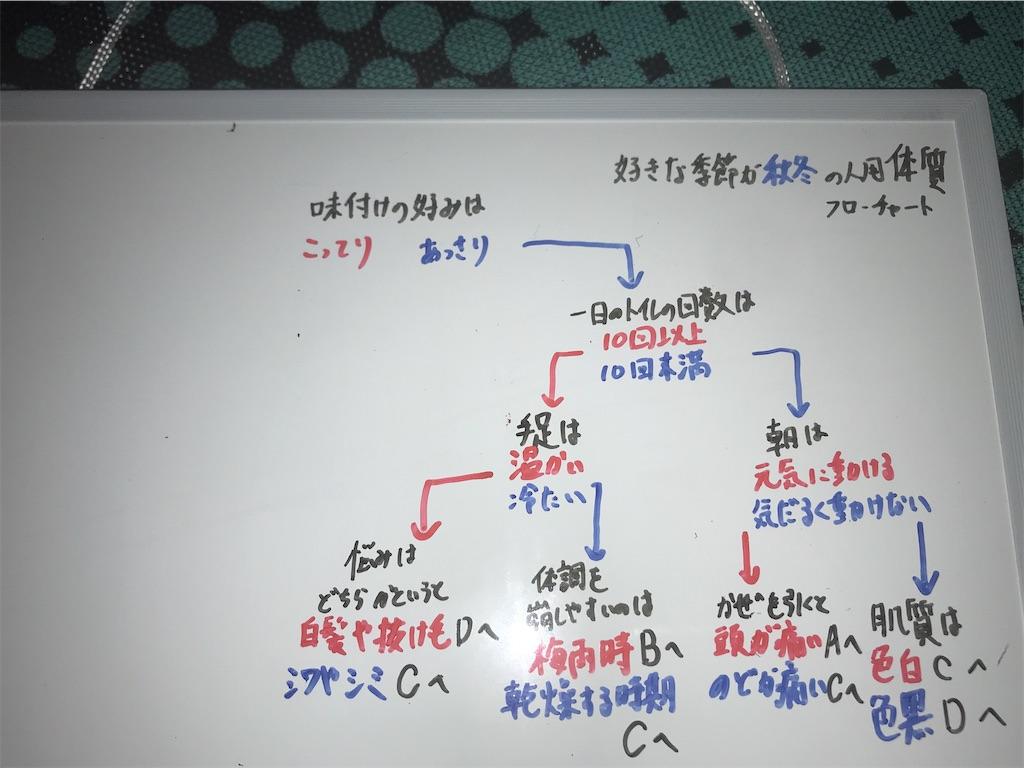 f:id:kakehashi75:20200512233041j:image