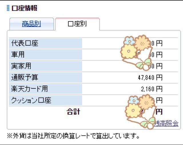 f:id:kakeibo-mana:20170510140101j:plain
