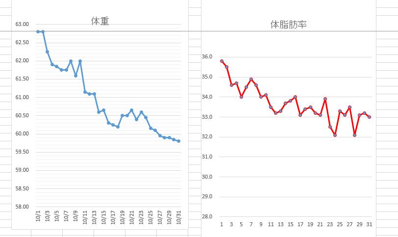 f:id:kakeibo-mana:20181028191325p:plain