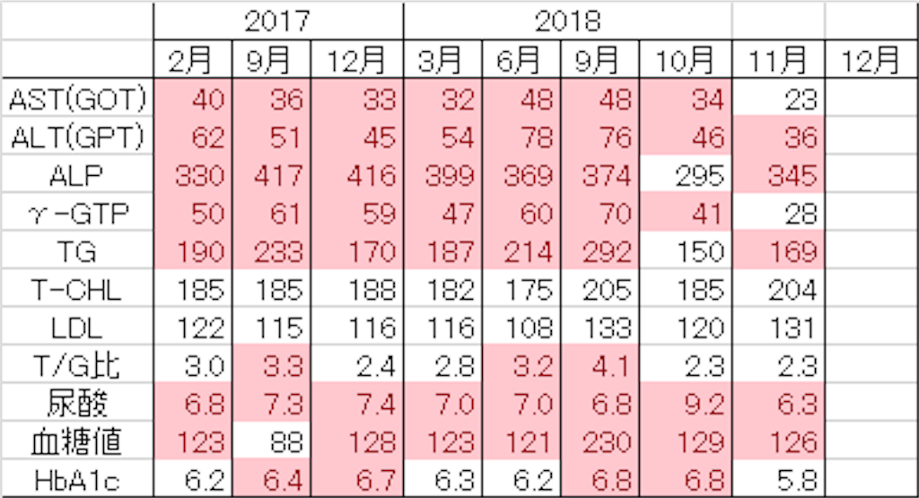 f:id:kakeibo-mana:20181227101006p:image