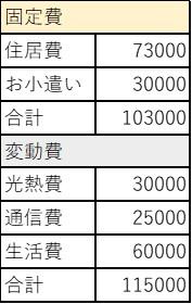 f:id:kakeibo_0510:20191202103755j:plain