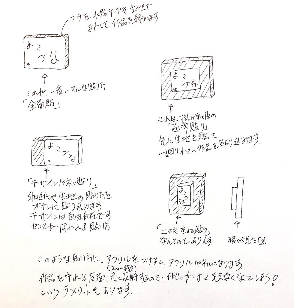 f:id:kakejikuya:20190122133319j:plain