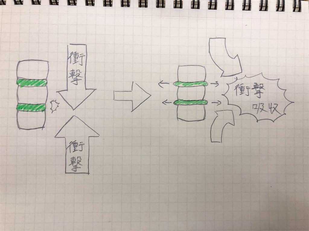 f:id:kakeru579:20191229214053j:image