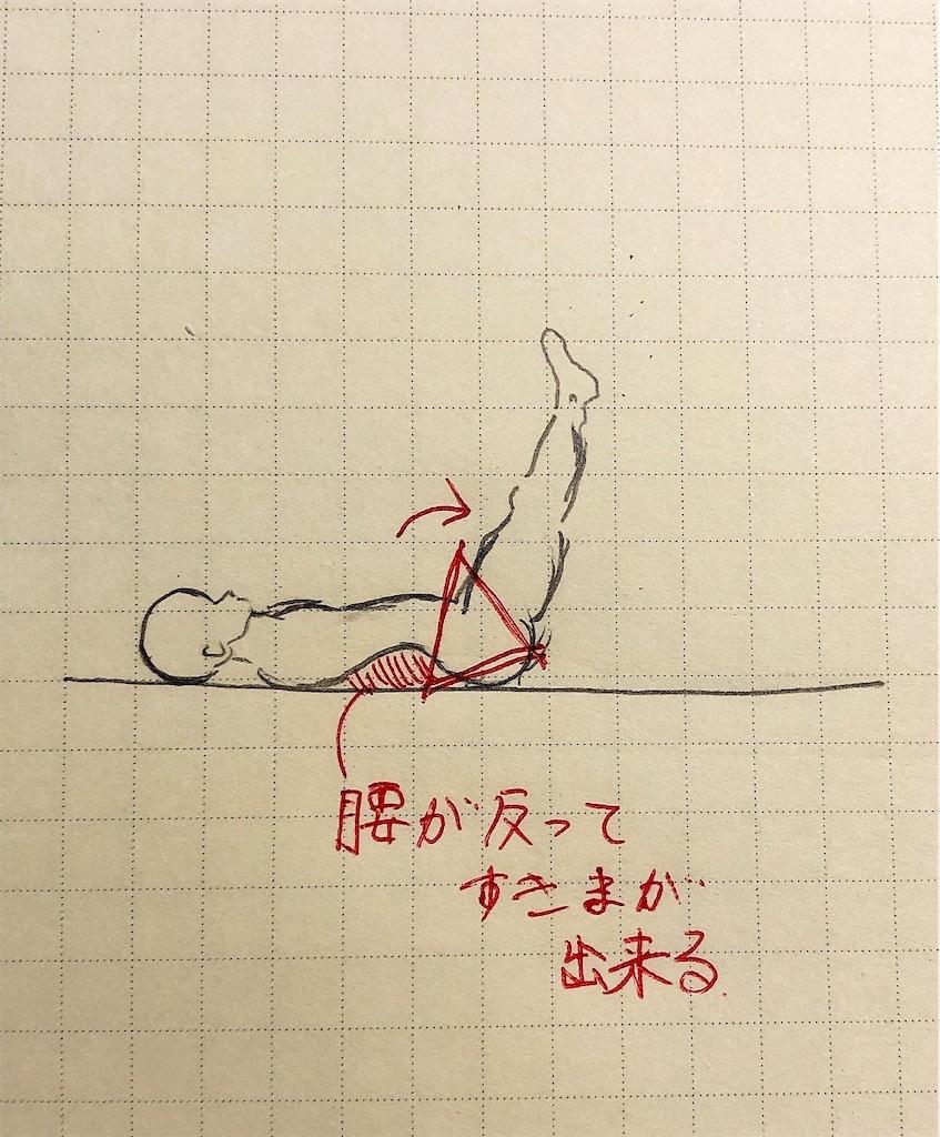 f:id:kakeru579:20200108161422j:image