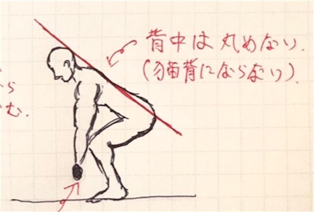 f:id:kakeru579:20200121133449j:image