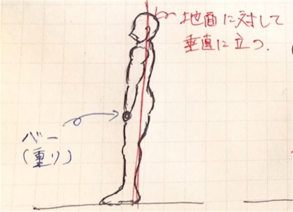 f:id:kakeru579:20200121133540j:image