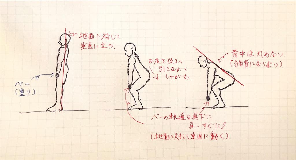 f:id:kakeru579:20200121133731j:image