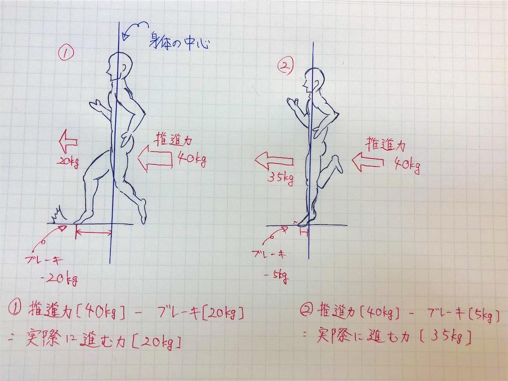 f:id:kakeru579:20200128195519j:image