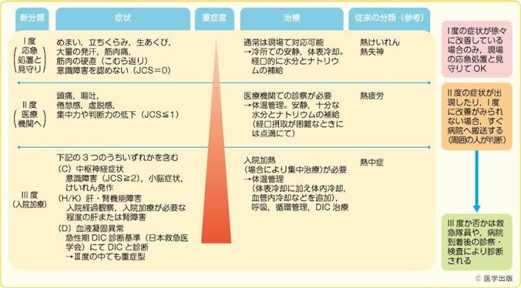 f:id:kakeru579:20200515142611j:image