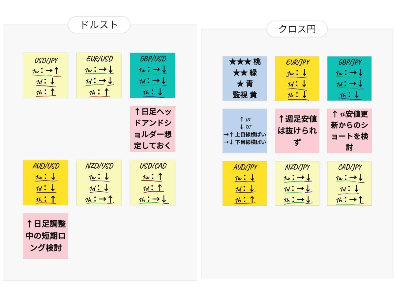 f:id:kakeruFX:20200425212019j:image