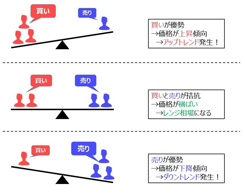 f:id:kakeruFX:20200501231430j:plain