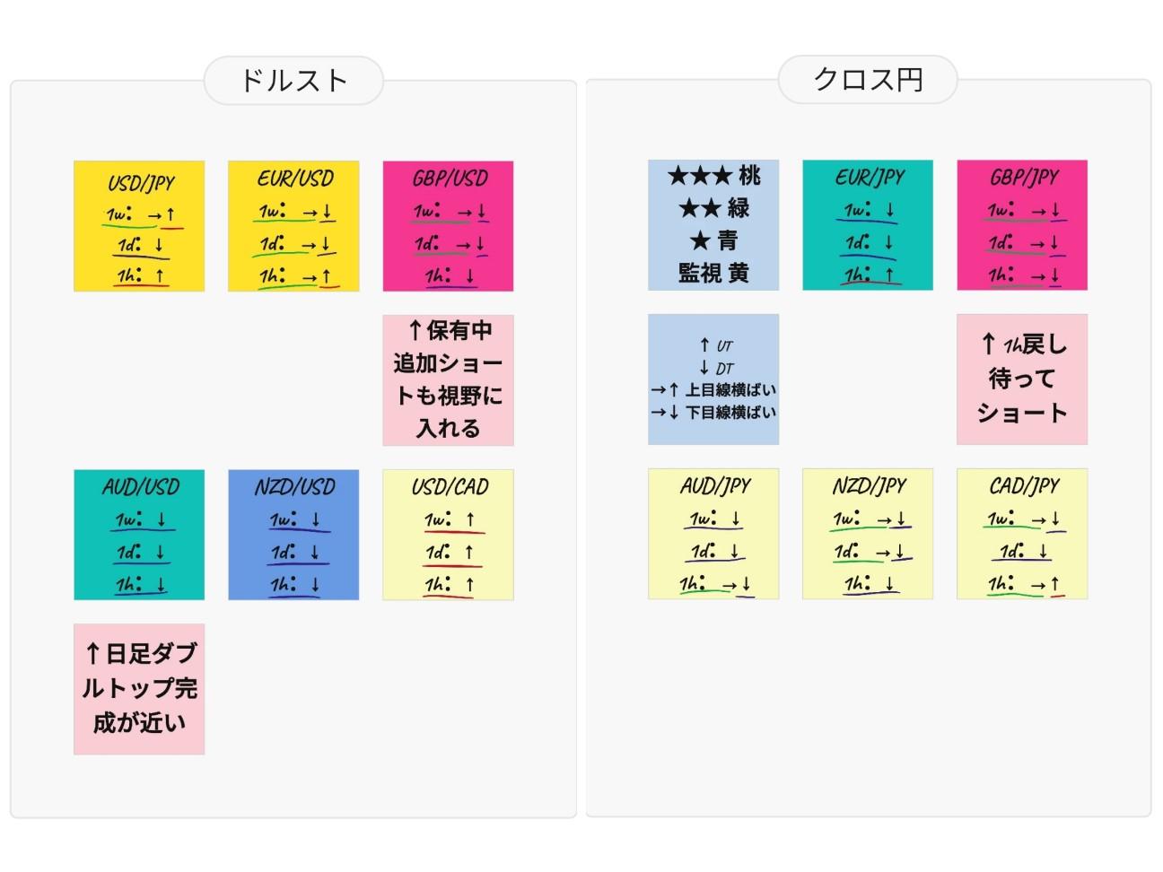 f:id:kakeruFX:20200516213109j:plain