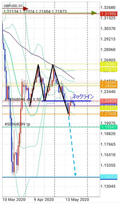 f:id:kakeruFX:20200522221854p:plain