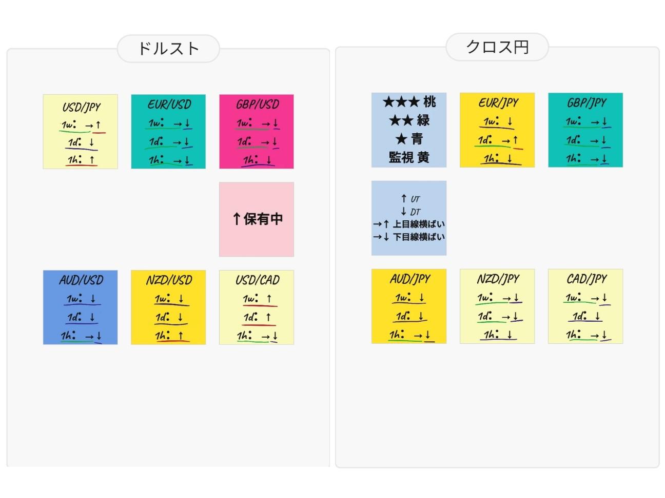 f:id:kakeruFX:20200523150122j:plain