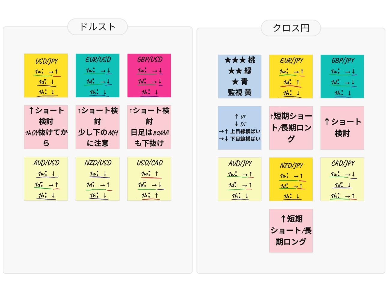 f:id:kakeruFX:20200620215811j:image