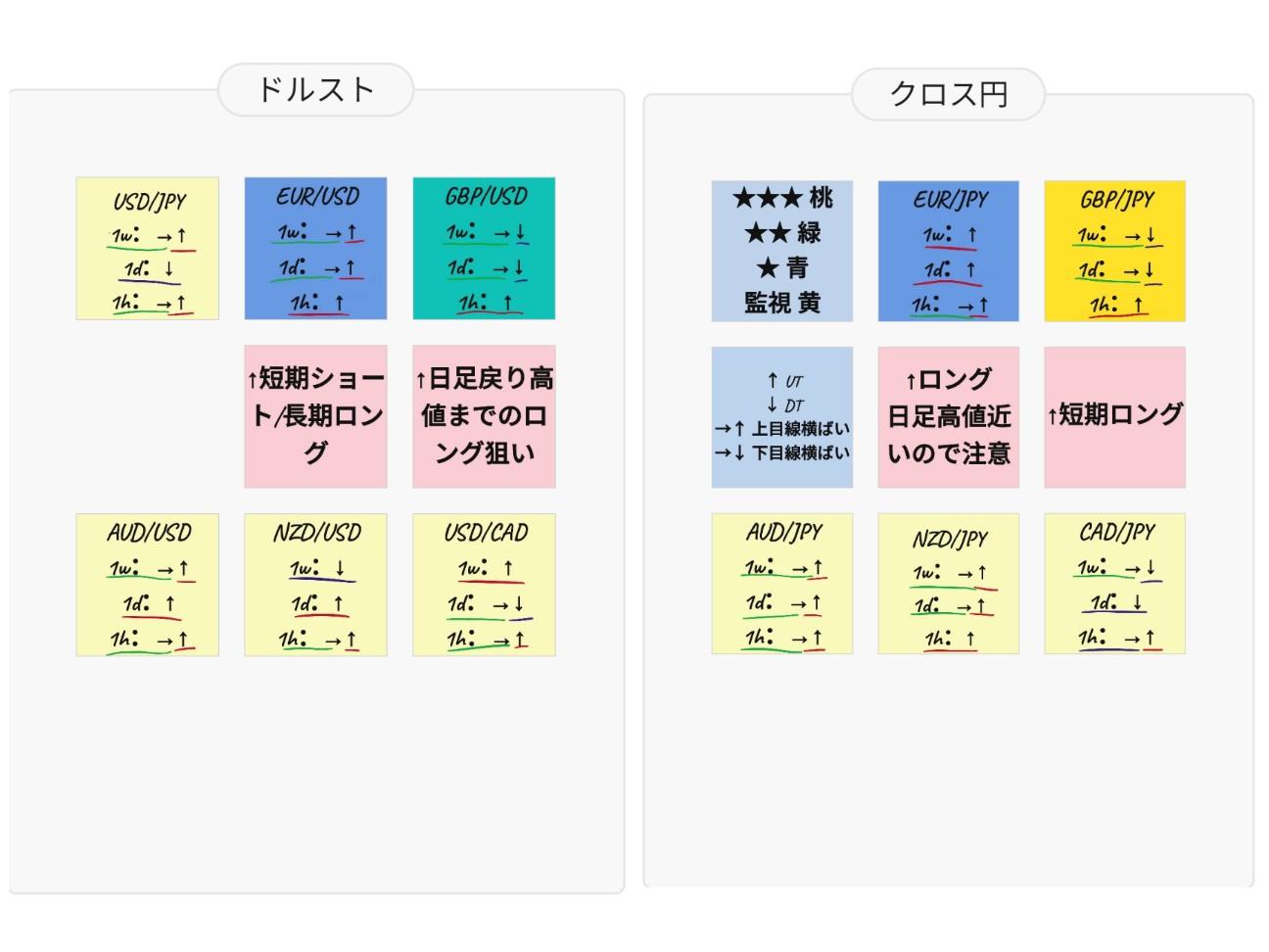 f:id:kakeruFX:20200802142335j:image