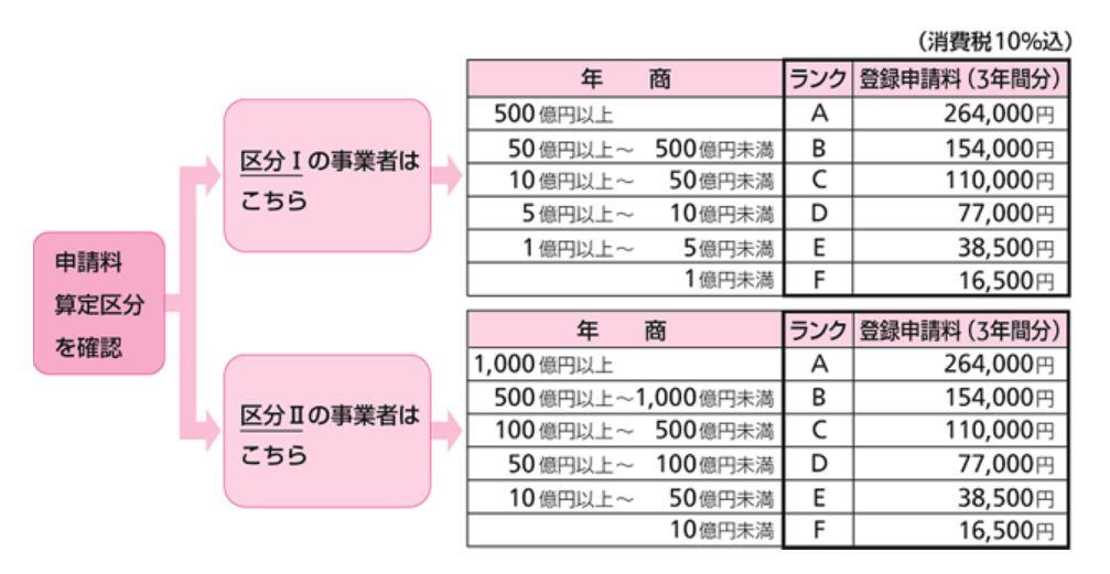 f:id:kakerukumon:20200405072649j:plain