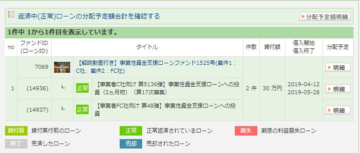 f:id:kakerun-diary:20190512233517p:plain