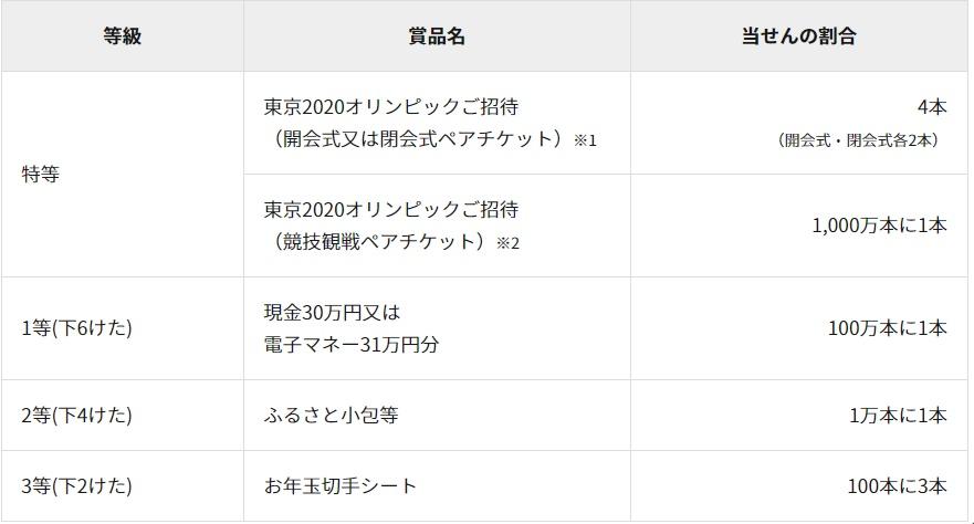 f:id:kakerun-diary:20191014002719j:plain