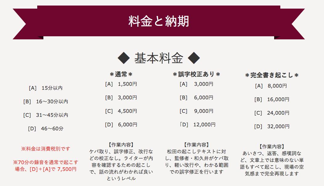f:id:kakijiro:20160123024647p:plain