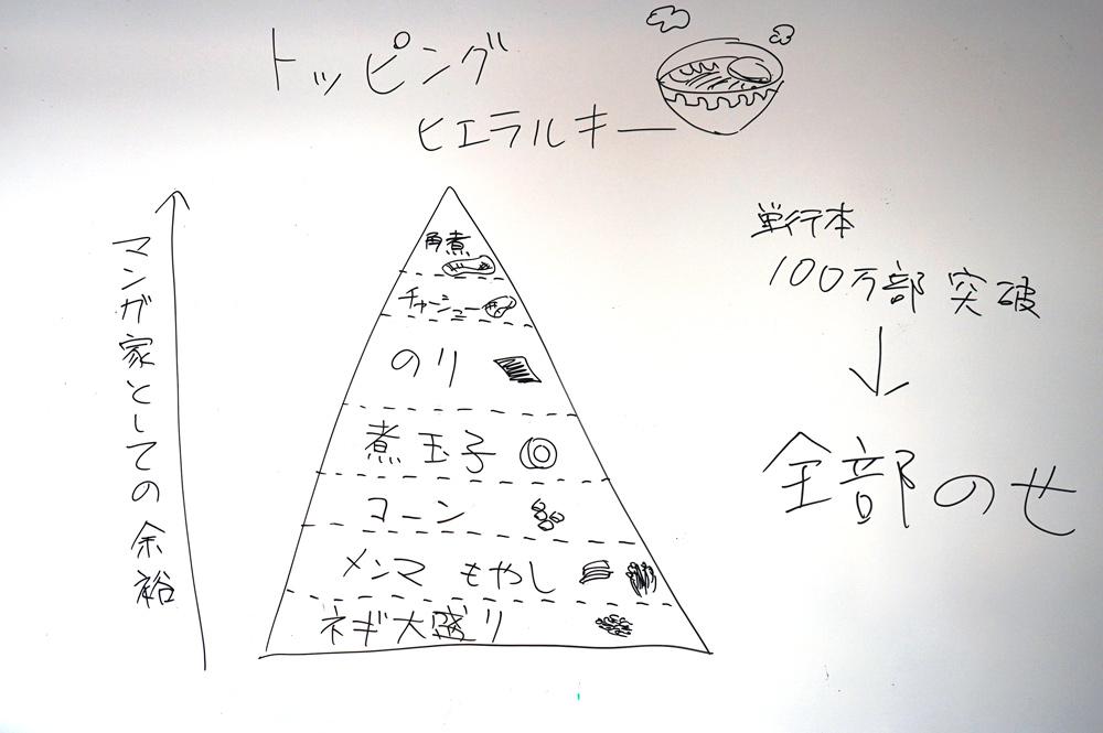 f:id:kakijiro:20160404102443j:plain