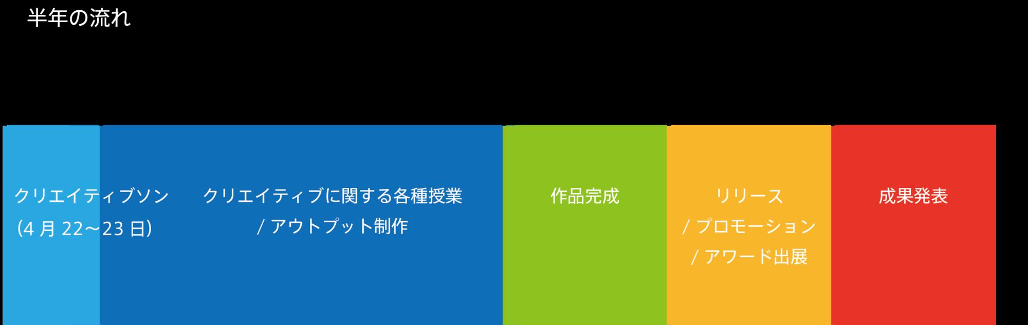 f:id:kakijiro:20170428212240p:plain
