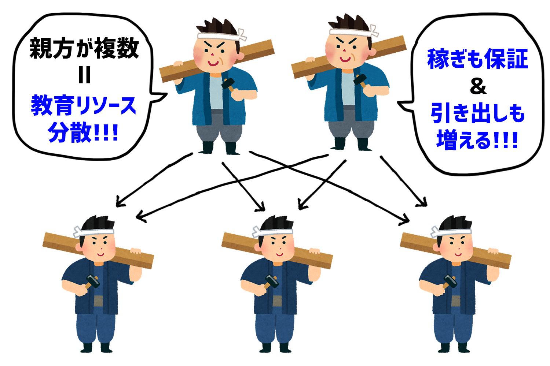 f:id:kakijiro:20171116011422p:plain