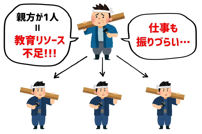 f:id:kakijiro:20171116011444p:plain