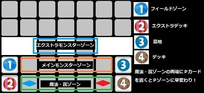 f:id:kakikae:20170218151250j:plain