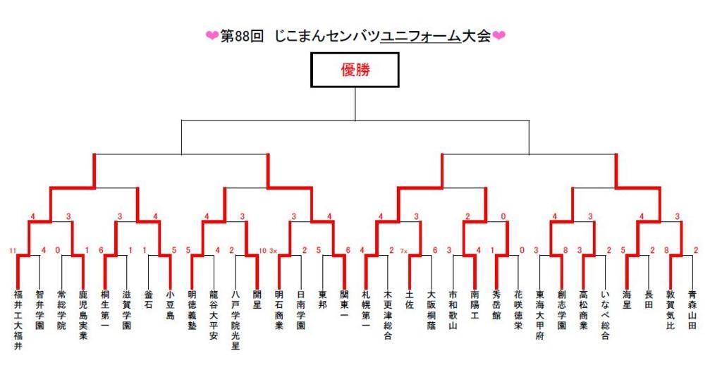 f:id:kakimikiyoda:20160414113012j:plain