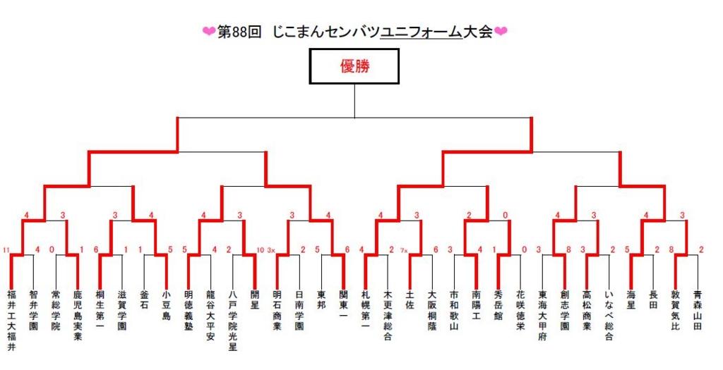 f:id:kakimikiyoda:20160414113210j:plain