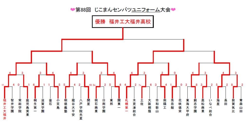 f:id:kakimikiyoda:20160414113424j:plain