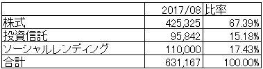 f:id:kakitama_soup:20170909163945j:plain