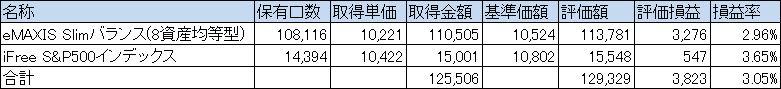 f:id:kakitama_soup:20171102015413j:plain