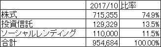 f:id:kakitama_soup:20171102015421j:plain