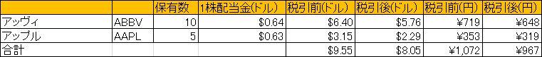 f:id:kakitama_soup:20171123143214j:plain