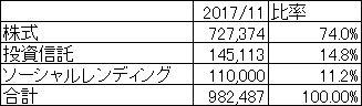 f:id:kakitama_soup:20171202140511j:plain