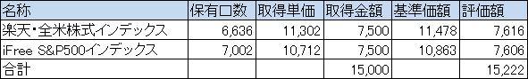 f:id:kakitama_soup:20180202012335j:plain