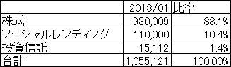 f:id:kakitama_soup:20180202012342j:plain