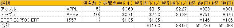 f:id:kakitama_soup:20180306235041j:plain