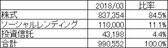 f:id:kakitama_soup:20180414233131j:plain