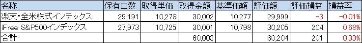 f:id:kakitama_soup:20180507233558j:plain